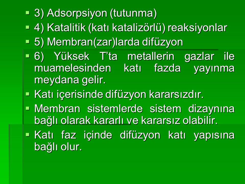  3) Adsorpsiyon (tutunma)  4) Katalitik (katı katalizörlü) reaksiyonlar  5) Membran(zar)larda difüzyon  6) Yüksek T'ta metallerin gazlar ile muame