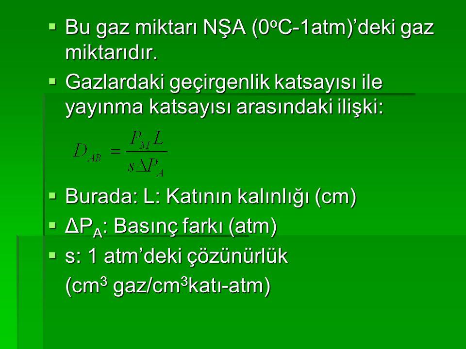  Bu gaz miktarı NŞA (0 o C-1atm)'deki gaz miktarıdır.  Gazlardaki geçirgenlik katsayısı ile yayınma katsayısı arasındaki ilişki:  Burada: L: Katını