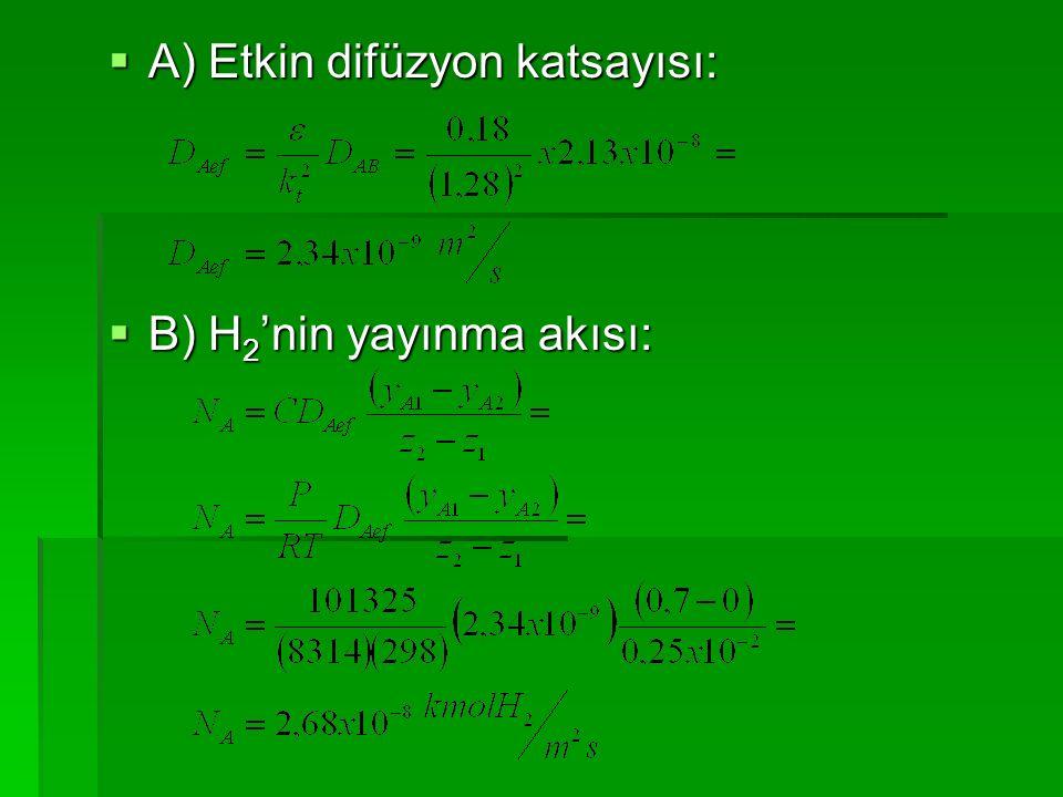 A) Etkin difüzyon katsayısı:  B) H 2 'nin yayınma akısı: