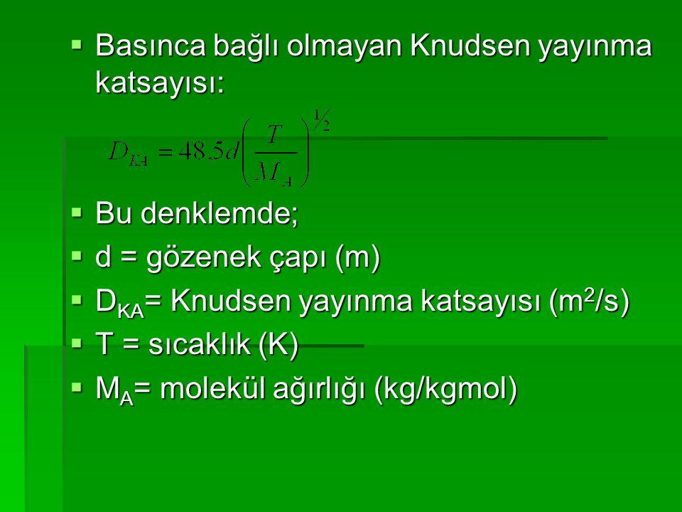  Basınca bağlı olmayan Knudsen yayınma katsayısı:  Bu denklemde;  d = gözenek çapı (m)  D KA = Knudsen yayınma katsayısı (m 2 /s)  T = sıcaklık (