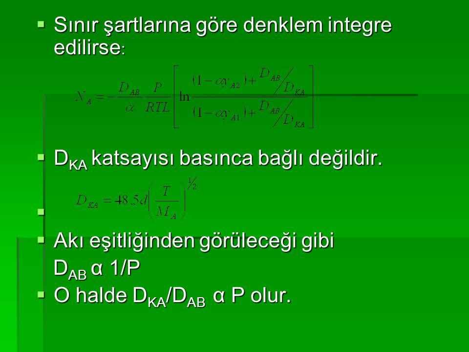  Sınır şartlarına göre denklem integre edilirse :  D KA katsayısı basınca bağlı değildir.   Akı eşitliğinden görüleceği gibi D AB α 1/P D AB α 1/P