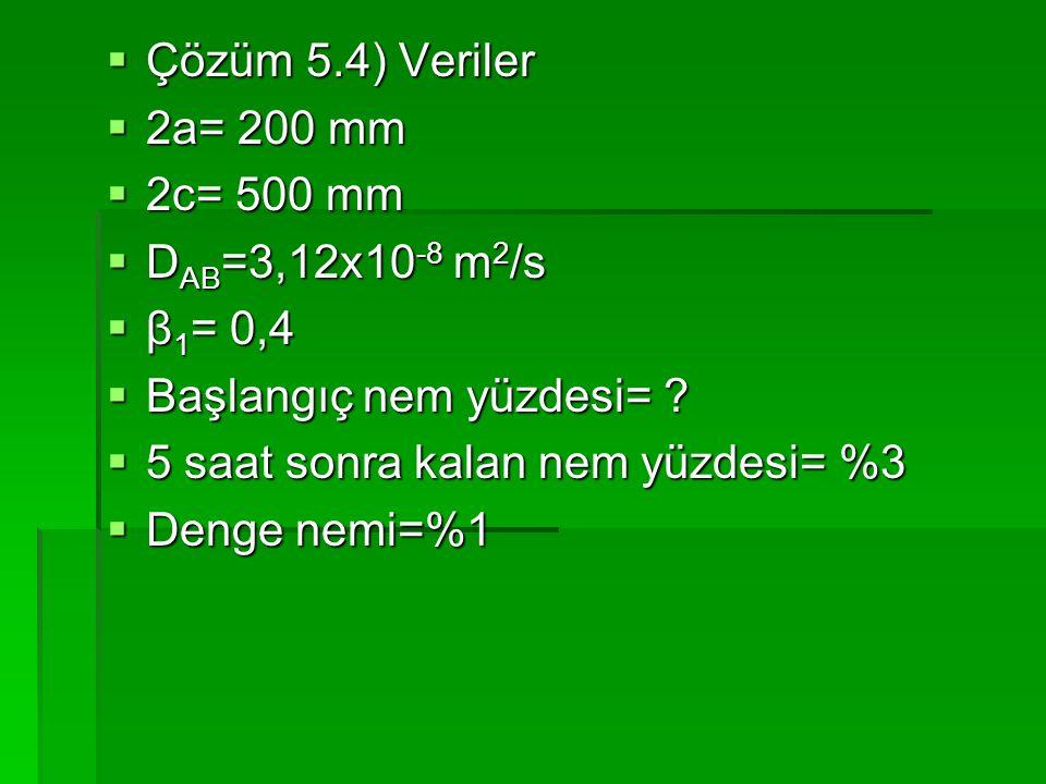  Çözüm 5.4) Veriler  2a= 200 mm  2c= 500 mm  D AB =3,12x10 -8 m 2 /s  β 1 = 0,4  Başlangıç nem yüzdesi= ?  5 saat sonra kalan nem yüzdesi= %3 
