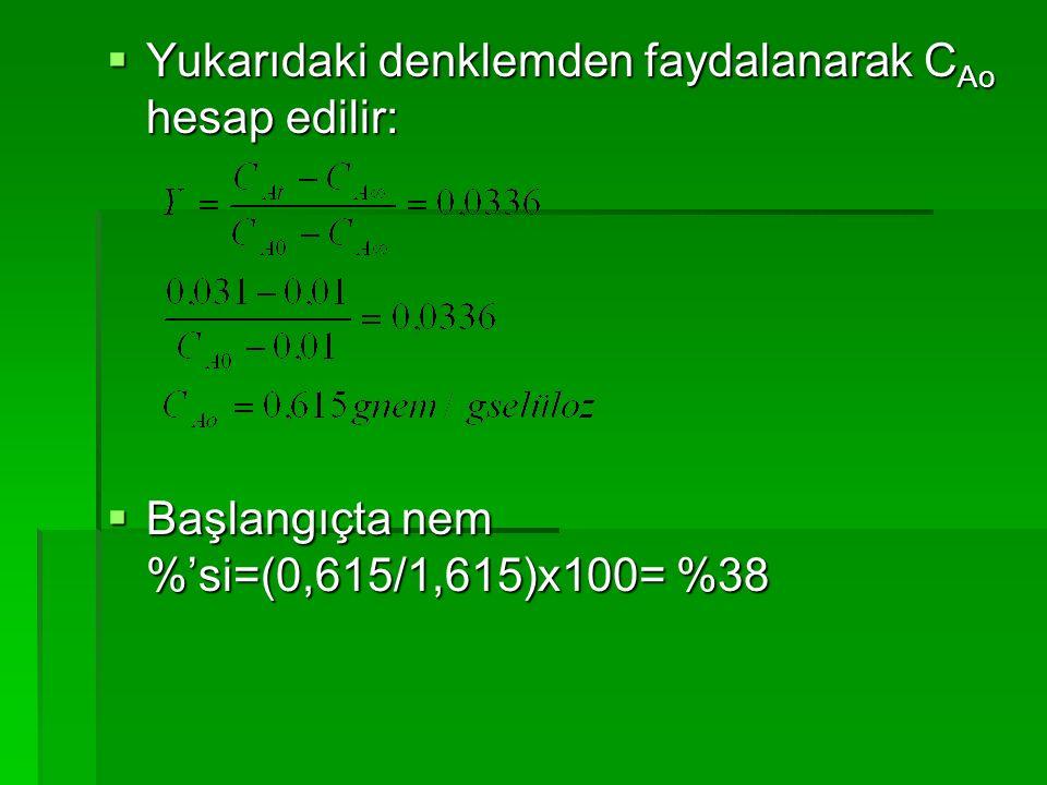  Yukarıdaki denklemden faydalanarak C Ao hesap edilir:  Başlangıçta nem %'si=(0,615/1,615)x100= %38