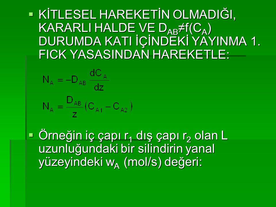  5.1.1) GAZLARIN KATILAR İÇİNDE YAYINMASI VE GEÇİRGENLİK (PERMEABILITY)  GEÇİRGENLİK (P M ): 1 mm kalınlığında bir katının, 1 cm 2 lik yüzeyinden 1 cm- Hg'lık basınç farkı altında geçen cm 3 gaz miktarıdır.