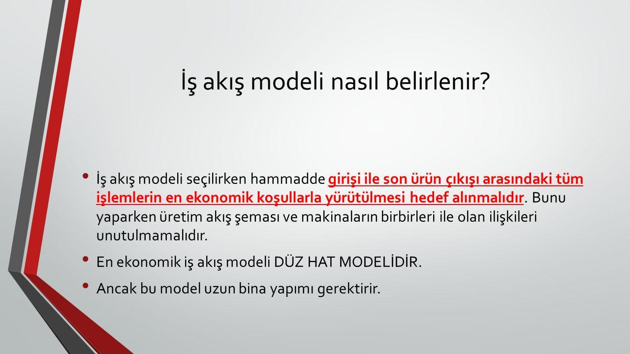 İş akış modeli nasıl belirlenir? İş akış modeli seçilirken hammadde girişi ile son ürün çıkışı arasındaki tüm işlemlerin en ekonomik koşullarla yürütü