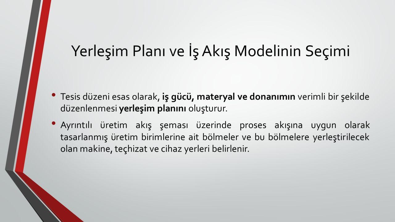 Yerleşim Planı ve İş Akış Modelinin Seçimi Tesis düzeni esas olarak, iş gücü, materyal ve donanımın verimli bir şekilde düzenlenmesi yerleşim planını