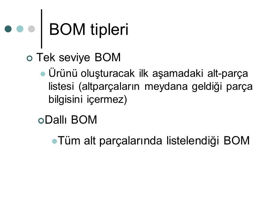 BOM tipleri Tek seviye BOM Ürünü oluşturacak ilk aşamadaki alt-parça listesi (altparçaların meydana geldiği parça bilgisini içermez) Dallı BOM Tüm alt