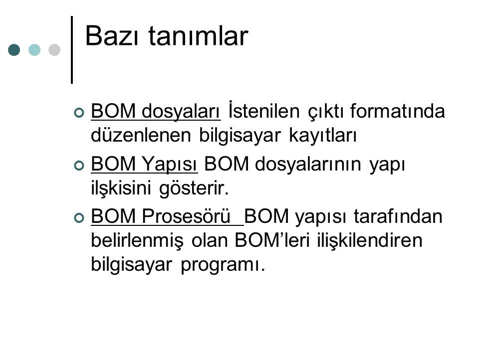 Bazı tanımlar BOM dosyaları İstenilen çıktı formatında düzenlenen bilgisayar kayıtları BOM Yapısı BOM dosyalarının yapı ilşkisini gösterir. BOM Proses