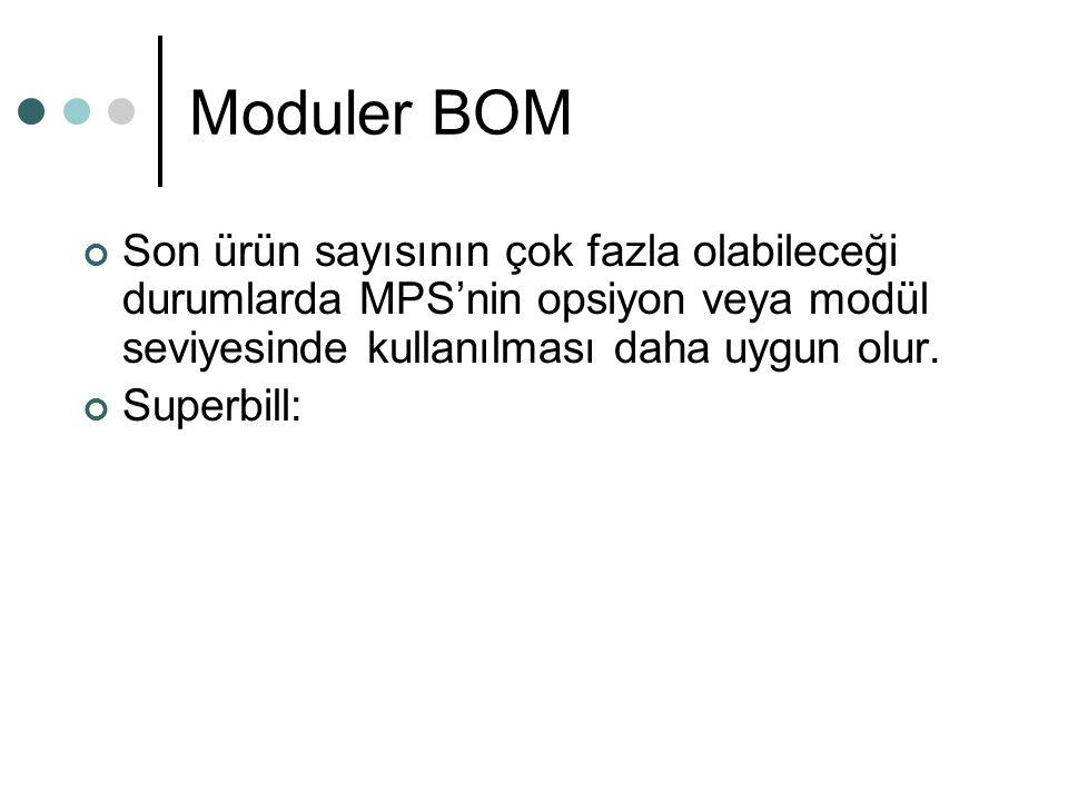 Moduler BOM Son ürün sayısının çok fazla olabileceği durumlarda MPS'nin opsiyon veya modül seviyesinde kullanılması daha uygun olur. Superbill: