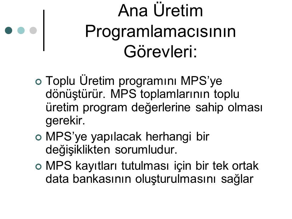Ana Üretim Programlamacısının Görevleri: Toplu Üretim programını MPS'ye dönüştürür. MPS toplamlarının toplu üretim program değerlerine sahip olması ge