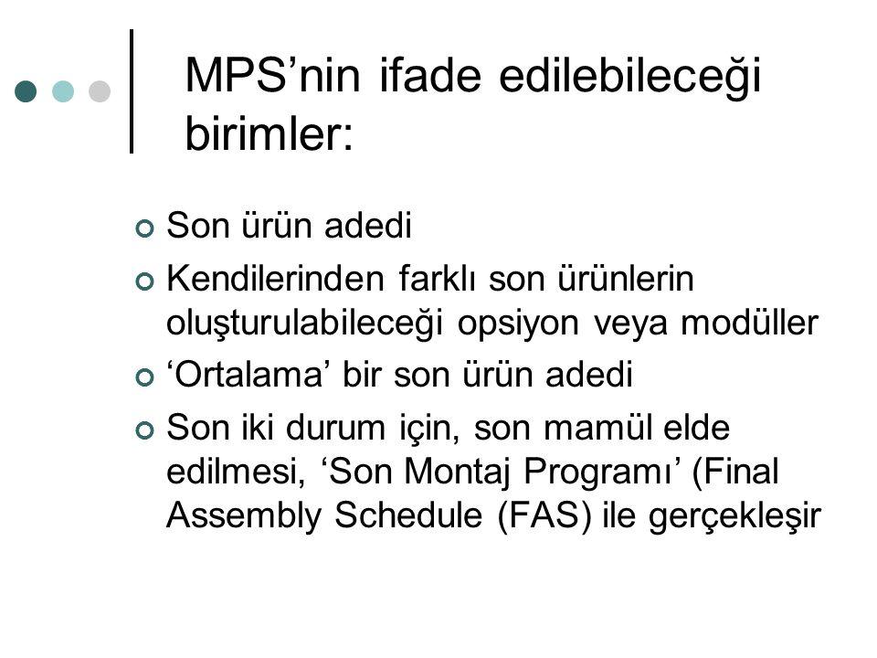Stoğa Üretim: MPS birimlerinin belirlenmesi oldukça kolay.