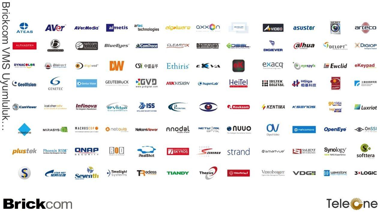 Brickcom VMS Uyumluluk …