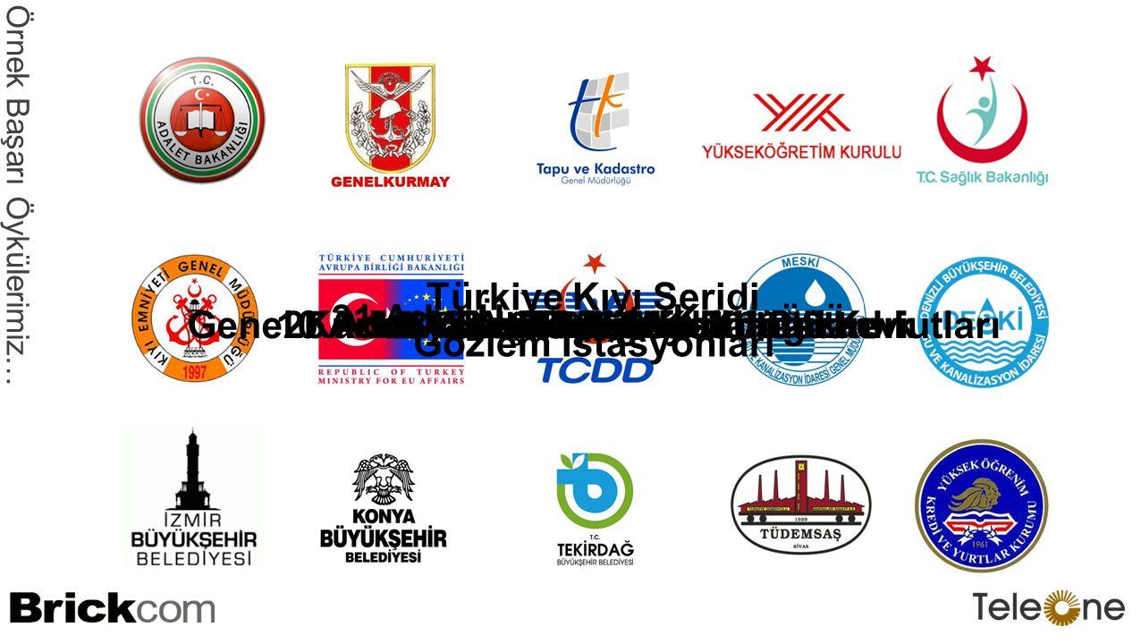 Örnek Başarı Öykülerimiz … 25 Adet Yüksek Güvenlikli Cezaevi10 Adet Askeri Birlik ve KomutanlıkGenel Kurmay Başkanlığı Korumalı Konutları15 Adet Devlet Hastanesi112 Acil Lokasyonları148 Adet Tapu Müdürlüğü 21 Adet Üniversite Kampüsü Türkiye Kıyı Şeridi Gözlem İstasyonları