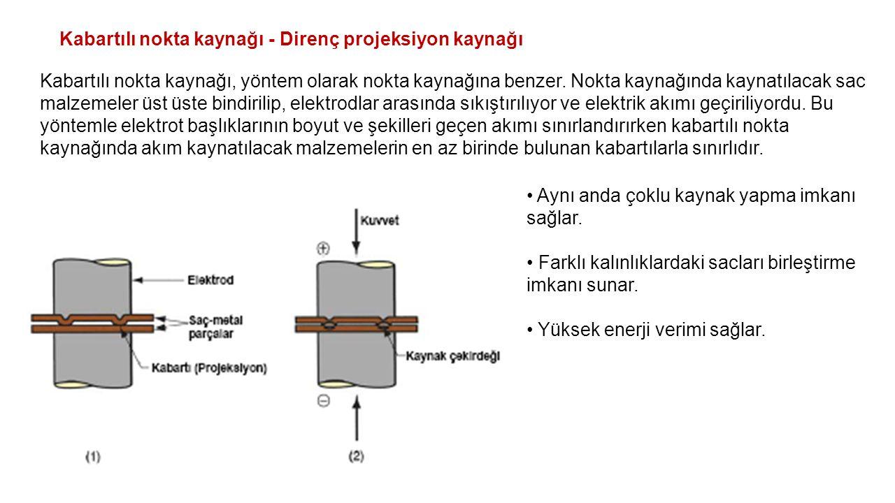 Kabartılı nokta kaynağı - Direnç projeksiyon kaynağı Kabartılı nokta kaynağı, yöntem olarak nokta kaynağına benzer. Nokta kaynağında kaynatılacak sac