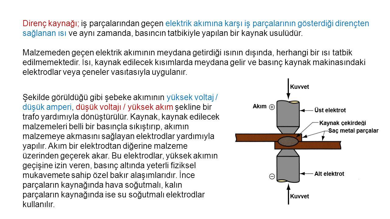 Direnç kaynağı; iş parçalarından geçen elektrik akımına karşı iş parçalarının gösterdiği dirençten sağlanan ısı ve aynı zamanda, basıncın tatbikiyle y