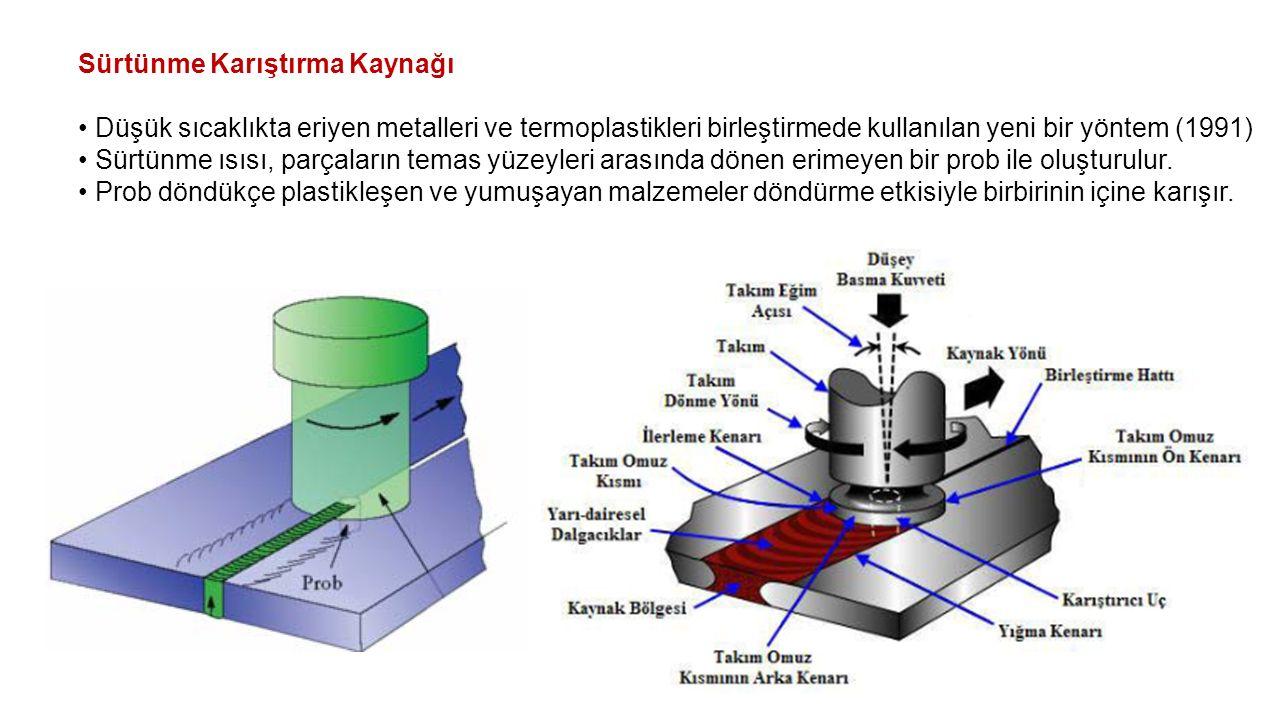 Sürtünme Karıştırma Kaynağı Düşük sıcaklıkta eriyen metalleri ve termoplastikleri birleştirmede kullanılan yeni bir yöntem (1991) Sürtünme ısısı, parç