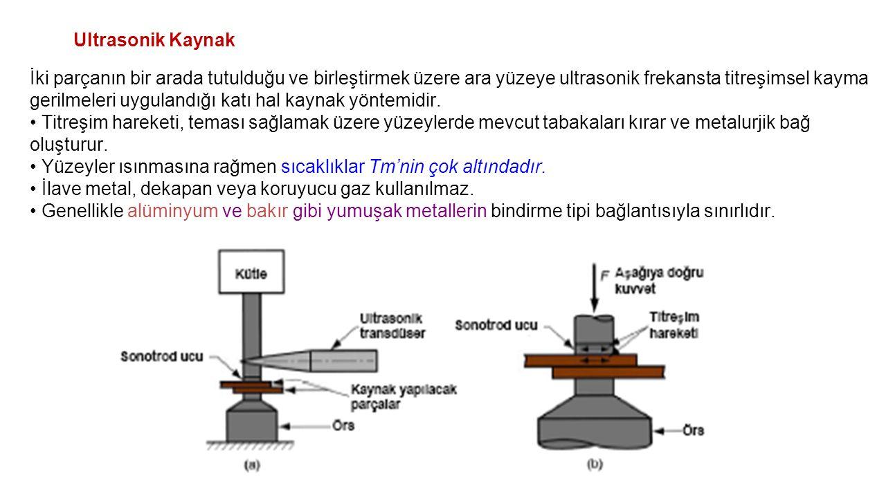 Ultrasonik Kaynak İki parçanın bir arada tutulduğu ve birleştirmek üzere ara yüzeye ultrasonik frekansta titreşimsel kayma gerilmeleri uygulandığı kat