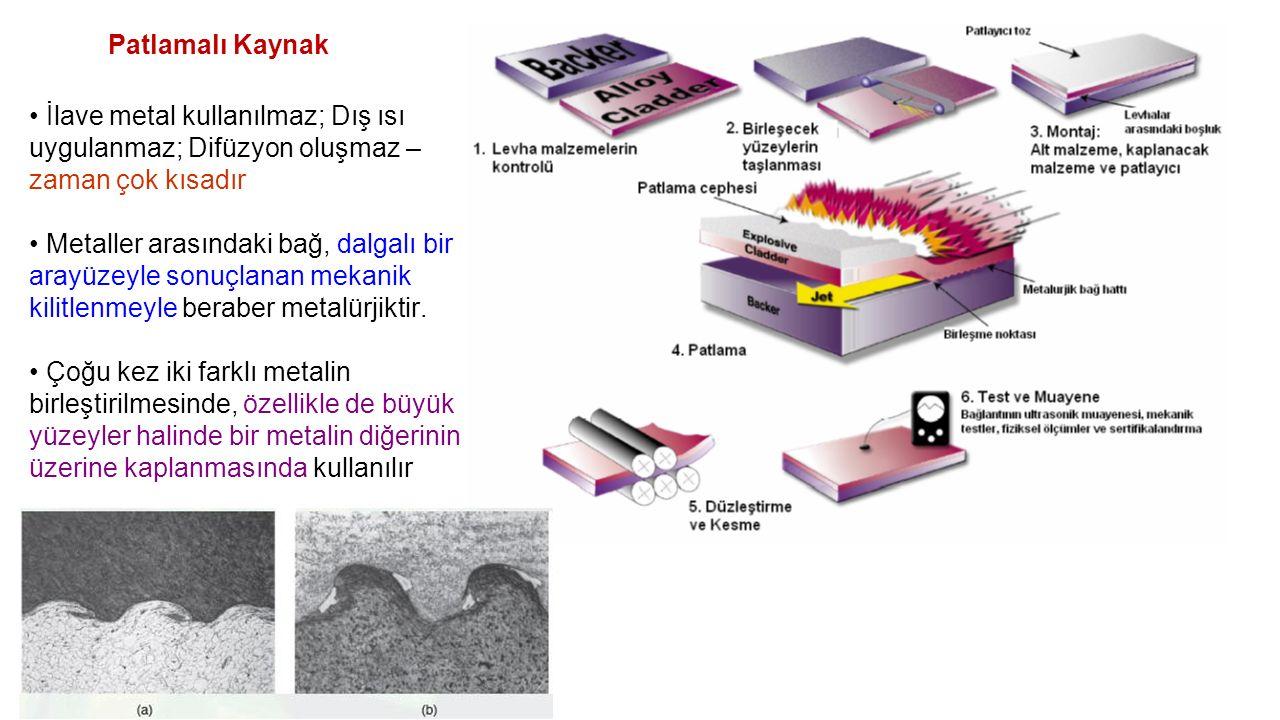 Patlamalı Kaynak İlave metal kullanılmaz; Dış ısı uygulanmaz; Difüzyon oluşmaz – zaman çok kısadır Metaller arasındaki bağ, dalgalı bir arayüzeyle son