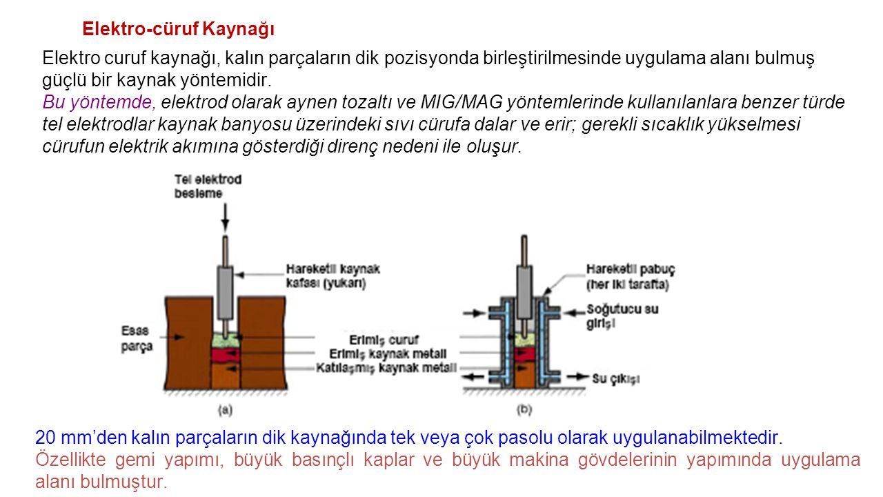 Elektro-cüruf Kaynağı Elektro curuf kaynağı, kalın parçaların dik pozisyonda birleştirilmesinde uygulama alanı bulmuş güçlü bir kaynak yöntemidir. Bu