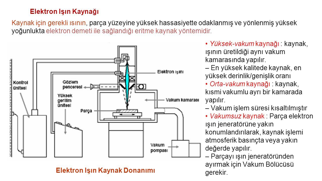 Elektron Işın Kaynağı Kaynak için gerekli ısının, parça yüzeyine yüksek hassasiyette odaklanmış ve yönlenmiş yüksek yoğunlukta elektron demeti ile sağ