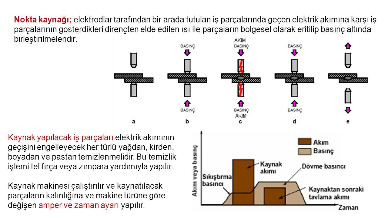 Nokta kaynağı; elektrodlar tarafından bir arada tutulan iş parçalarında geçen elektrik akımına karşı iş parçalarının gösterdikleri dirençten elde edil