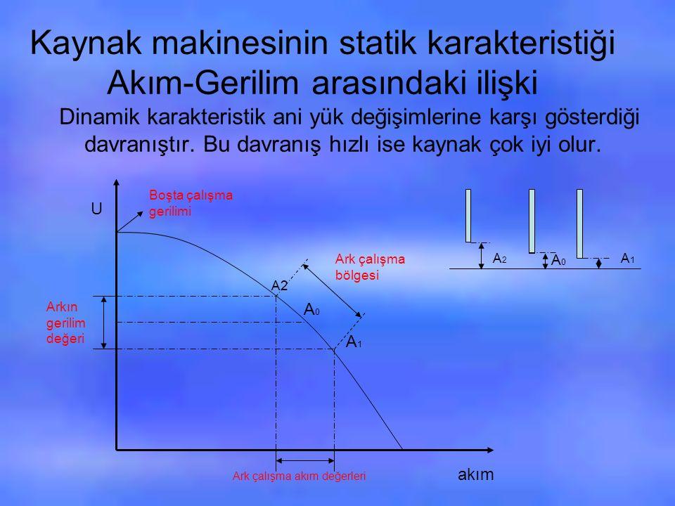 Kaynak makinesinin statik karakteristiği Akım-Gerilim arasındaki ilişki akım U A2 Dinamik karakteristik ani yük değişimlerine karşı gösterdiği davranıştır.