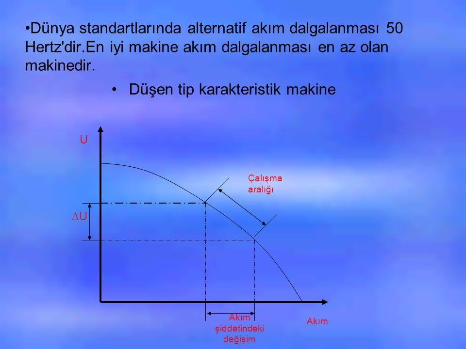Dünya standartlarında alternatif akım dalgalanması 50 Hertz dir.En iyi makine akım dalgalanması en az olan makinedir.