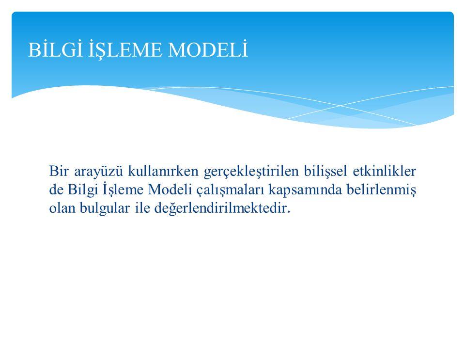 Bir arayüzü kullanırken gerçekleştirilen bilişsel etkinlikler de Bilgi İşleme Modeli çalışmaları kapsamında belirlenmiş olan bulgular ile değerlendirilmektedir.