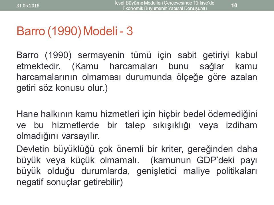 Barro (1990) Modeli - 3 Barro (1990) sermayenin tümü için sabit getiriyi kabul etmektedir. (Kamu harcamaları bunu sağlar kamu harcamalarının olmaması
