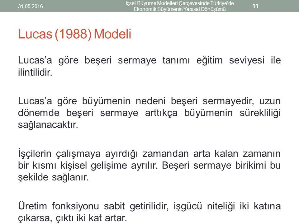 Lucas (1988) Modeli Lucas'a göre beşeri sermaye tanımı eğitim seviyesi ile ilintilidir. Lucas'a göre büyümenin nedeni beşeri sermayedir, uzun dönemde
