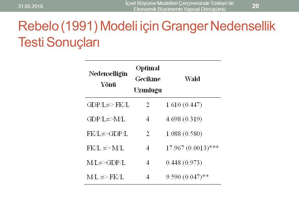 Rebelo (1991) Modeli için Granger Nedensellik Testi Sonuçları 31.05.2016 İçsel Büyüme Modelleri Çerçevesinde Türkiye'de Ekonomik Büyümenin Yapısal Dön
