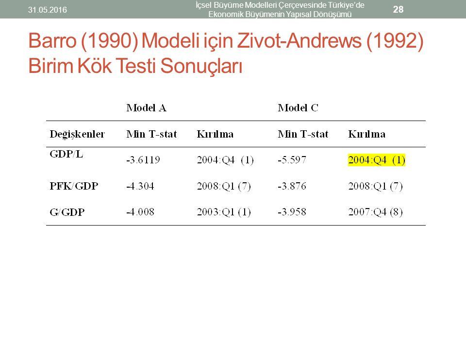 Barro (1990) Modeli için Zivot-Andrews (1992) Birim Kök Testi Sonuçları 31.05.2016 İçsel Büyüme Modelleri Çerçevesinde Türkiye'de Ekonomik Büyümenin Y