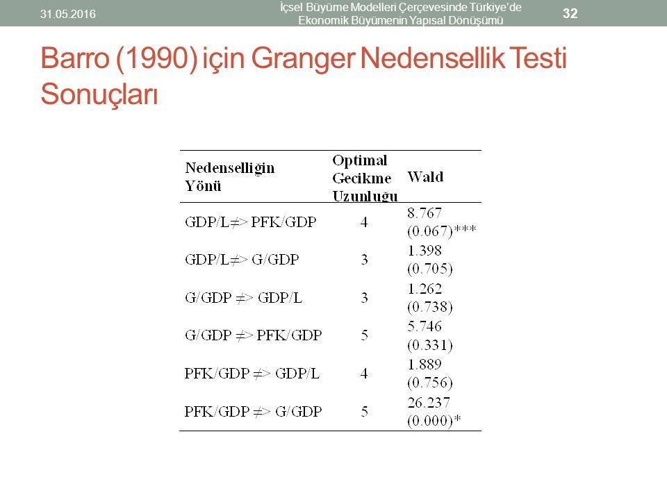 Barro (1990) için Granger Nedensellik Testi Sonuçları 31.05.2016 İçsel Büyüme Modelleri Çerçevesinde Türkiye'de Ekonomik Büyümenin Yapısal Dönüşümü 32