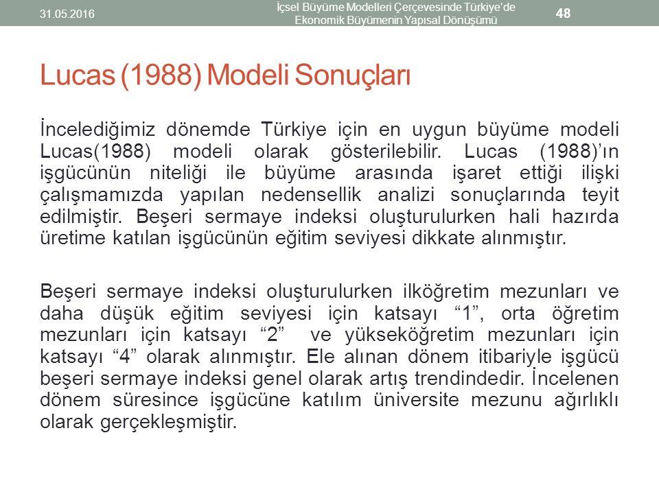 Lucas (1988) Modeli Sonuçları İncelediğimiz dönemde Türkiye için en uygun büyüme modeli Lucas(1988) modeli olarak gösterilebilir. Lucas (1988)'ın işgü