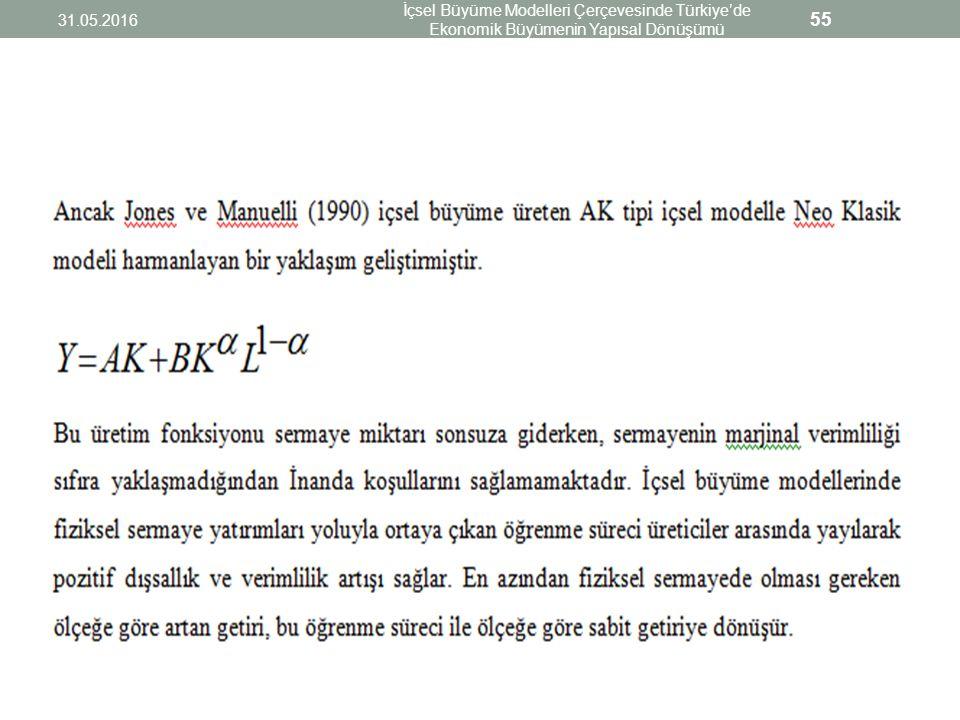 31.05.2016 İçsel Büyüme Modelleri Çerçevesinde Türkiye'de Ekonomik Büyümenin Yapısal Dönüşümü 55