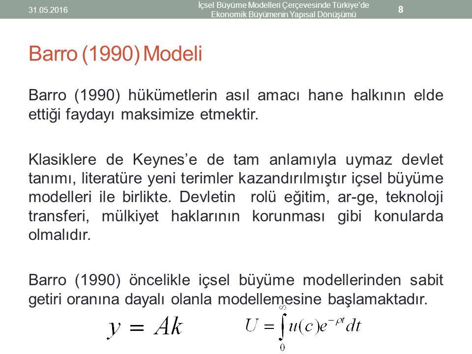 Barro (1990) Modeli Barro (1990) hükümetlerin asıl amacı hane halkının elde ettiği faydayı maksimize etmektir. Klasiklere de Keynes'e de tam anlamıyla