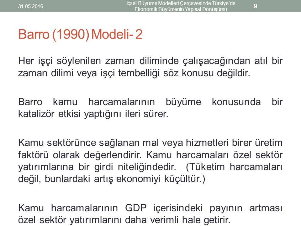 Barro (1990) Modeli- 2 Her işçi söylenilen zaman diliminde çalışacağından atıl bir zaman dilimi veya işçi tembelliği söz konusu değildir. Barro kamu h