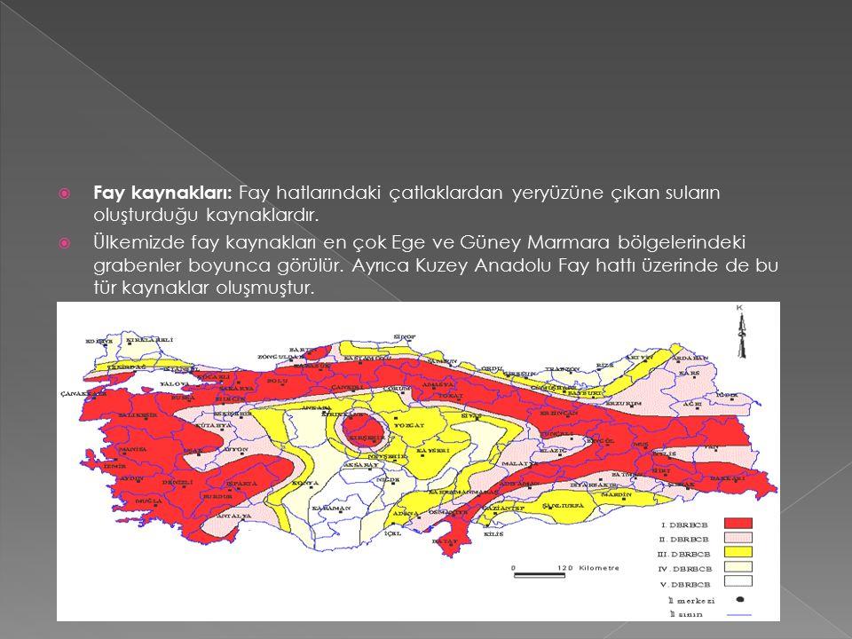  Fay kaynakları: Fay hatlarındaki çatlaklardan yeryüzüne çıkan suların oluşturduğu kaynaklardır.