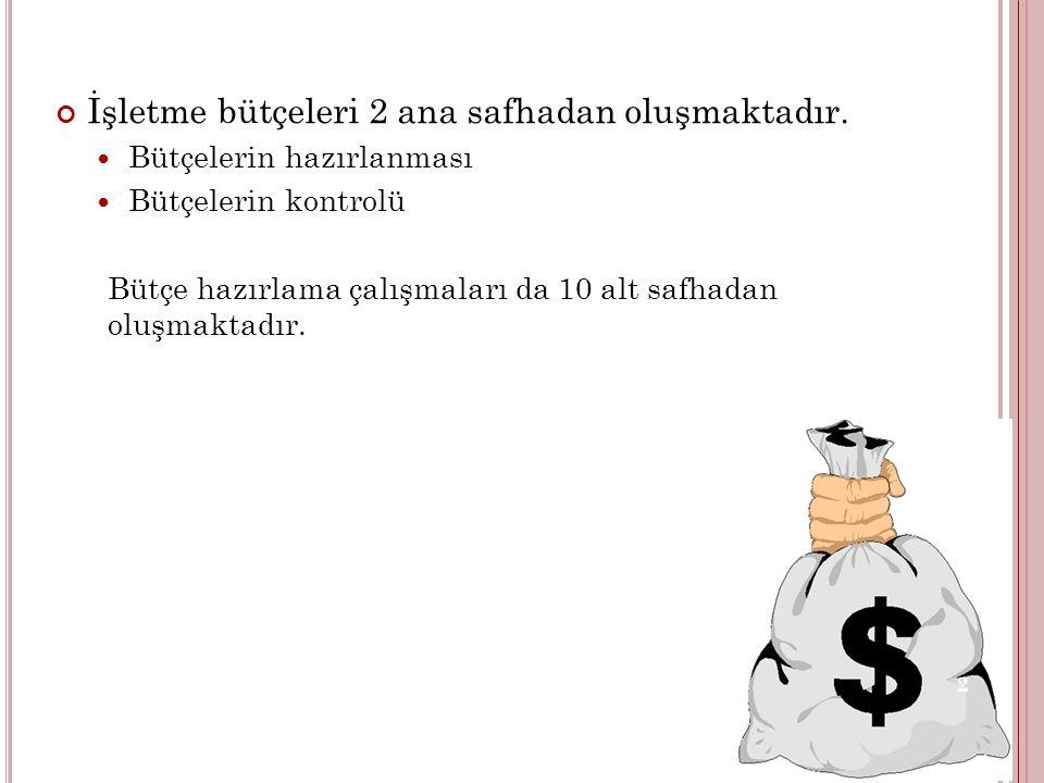 Satış bütçesinin şekillendirilmesinde (satış miktarının tahmininde)göz önünde bulundurulması gereken etmenler.