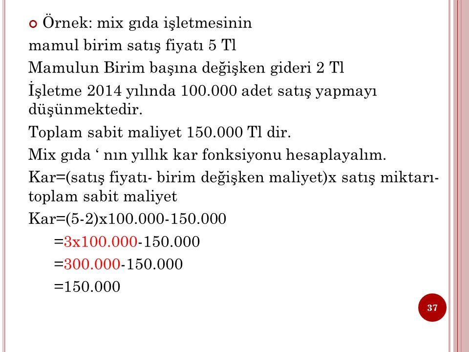 Örnek: mix gıda işletmesinin mamul birim satış fiyatı 5 Tl Mamulun Birim başına değişken gideri 2 Tl İşletme 2014 yılında 100.000 adet satış yapmayı düşünmektedir.