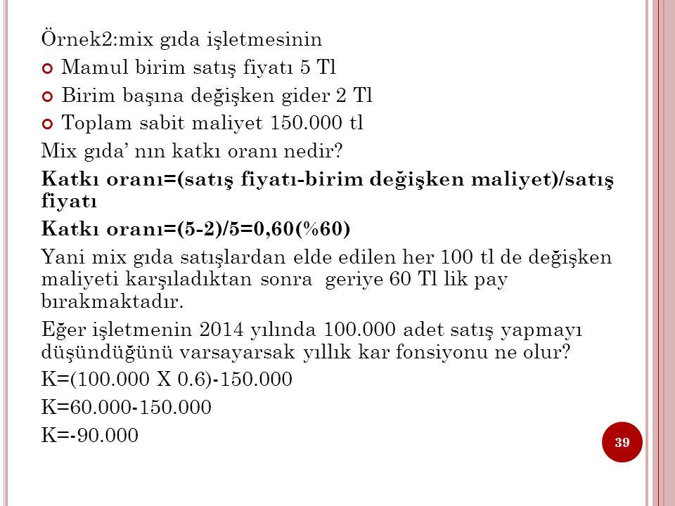 Örnek2:mix gıda işletmesinin Mamul birim satış fiyatı 5 Tl Birim başına değişken gider 2 Tl Toplam sabit maliyet 150.000 tl Mix gıda' nın katkı oranı nedir.
