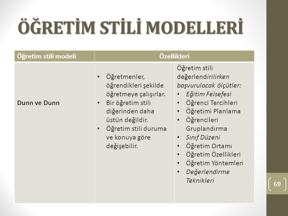 ÖĞRETİM STİLİ MODELLERİ Öğretim stili modeliÖzellikleri Dunn ve Dunn Öğretmenler, öğrendikleri şekilde öğretmeye çalışırlar. Bir öğretim stili diğerin