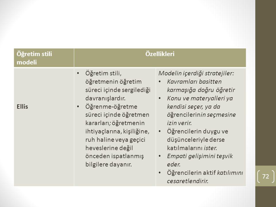 72 Öğretim stili modeli Özellikleri Ellis Öğretim stili, öğretmenin öğretim süreci içinde sergilediği davranışlardır. Öğrenme-öğretme süreci içinde öğ