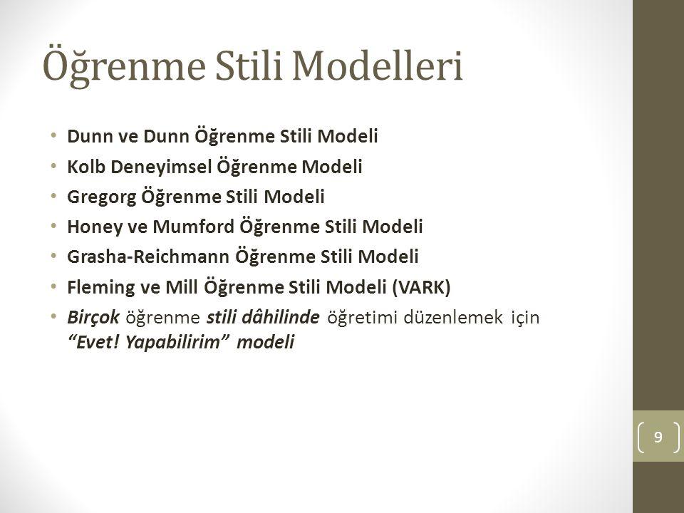 Öğrenme Stili Modelleri Dunn ve Dunn Öğrenme Stili Modeli Kolb Deneyimsel Öğrenme Modeli Gregorg Öğrenme Stili Modeli Honey ve Mumford Öğrenme Stili M
