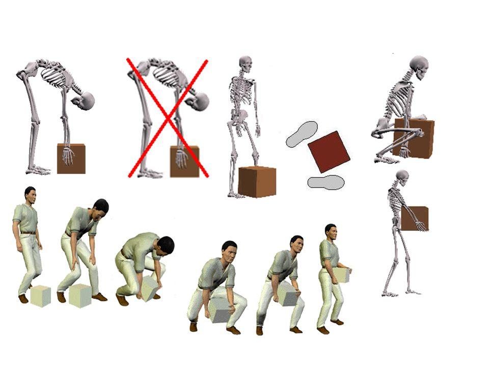 EL İLE YÜK KALDIRMA ŞEKİLLERİ 1.Yerden Kaldırma, 2.Yükü Başın Üstüne Kaldırma/İndirme, 3.Vücudu Döndürerek Yük Kaldırma, 4.Çekme, 5.İtme,