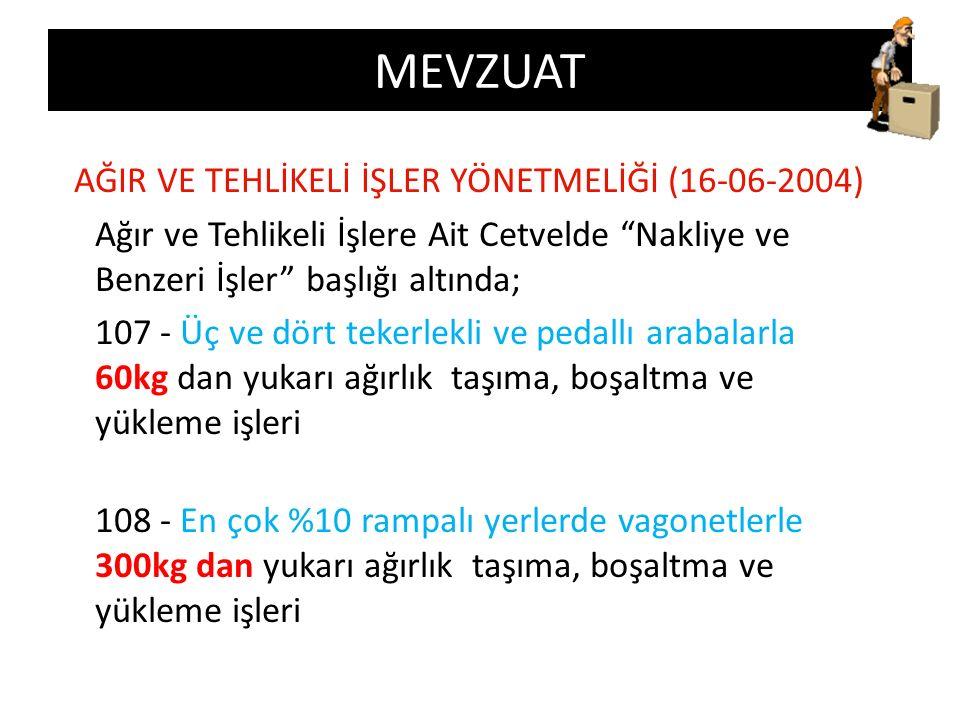 MEVZUAT ULUSLAR ARASI ÇALIŞMA ÖRGÜTÜ (ILO) 128 SAYILI TAVSİYE KARARI:  Erkek işçiler için azami yük ağırlığı: 55 kg