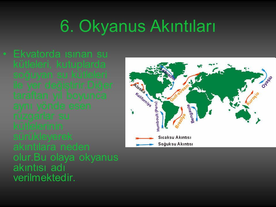 6. Okyanus Akıntıları Ekvatorda ısınan su kütleleri, kutuplarda soğuyan su kütleleri ile yer değiştirir.Diğer taraftan yıl boyunca aynı yönde esen rüz