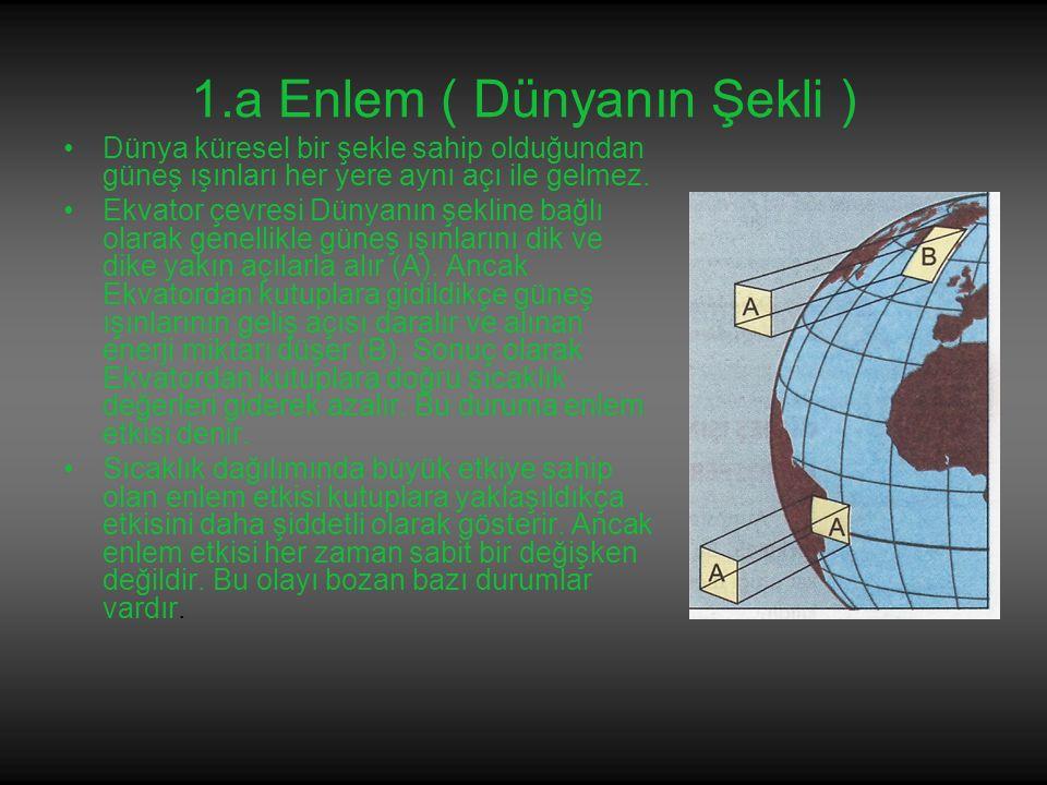 1.a Enlem ( Dünyanın Şekli ) Dünya küresel bir şekle sahip olduğundan güneş ışınları her yere aynı açı ile gelmez. Ekvator çevresi Dünyanın şekline ba