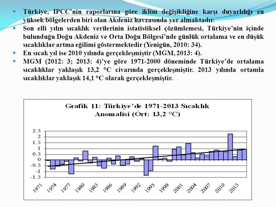  Türkiye, IPCC'nin raporlarına göre iklim değişikliğine karşı duyarlılığı en yüksek bölgelerden biri olan Akdeniz havzasında yer almaktadır.