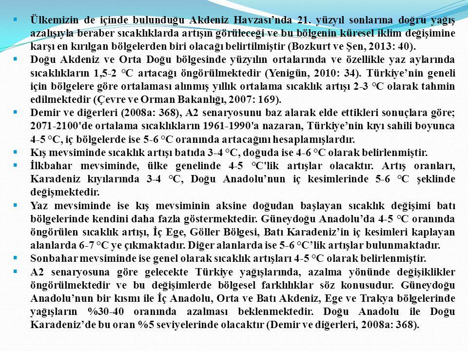  Ülkemizin de içinde bulunduğu Akdeniz Havzası'nda 21.